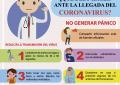 CONSEJOS PARA PROTEGERSE DEL CORONAVIRUS